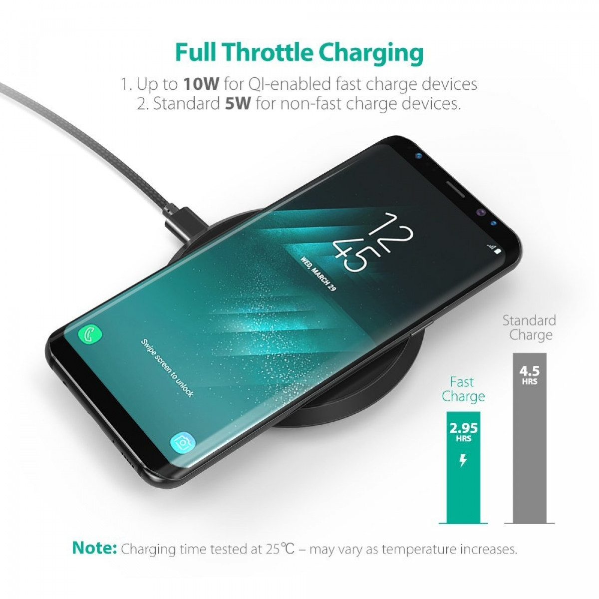 Ravpower Fast Chargers Wireless Charging Pad Digital Outlet